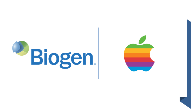 Healthcare Technology Digital Innovations - Biogen and Apple use digital health to identify early signs of Alzheimer's disease